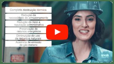 vídeo Coprocessamento de Resíduos e Solo Contaminado